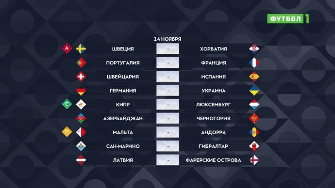 Лига наций. Обзор матчей 14.11.2020