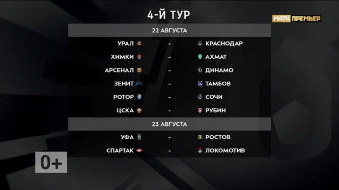 Тинькофф Российская премьер-лига. Обзор 4-го тура
