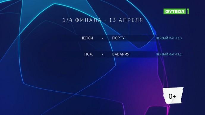 Лига чемпионов. Обзор матчей 13.04.2021