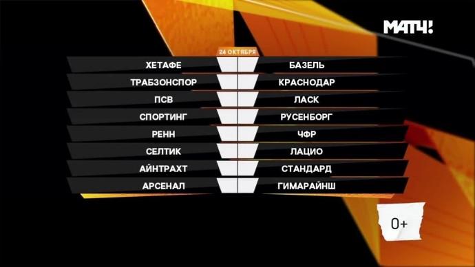 Лига Европы. Обзор матчей от 25.10.2019