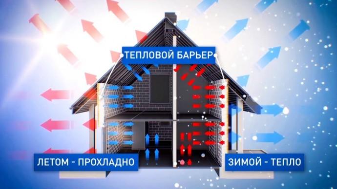 Энергоэффективный дом | САМЫЙ-САМЫЙ