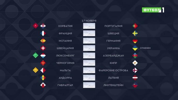 Лига наций. Обзор матчей 17.11.2020