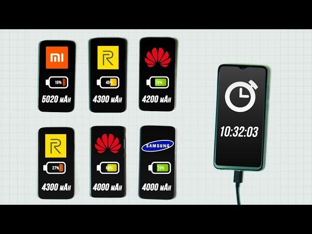КТО ДОЛЬШЕ ПРОДЕРЖИТСЯ? Xiaomi Redmi Note 9 Pro, Samsung Galaxy A51, Realme 6 Pro, Huawei P40 Lite