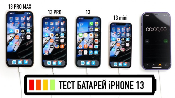 Тест батарей iPhone 13, iPhone 13 Pro, iPhone 13 Pro Max и iPhone 13 mini